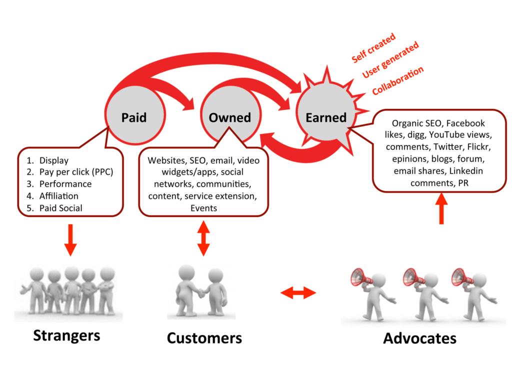 chart-for-blog